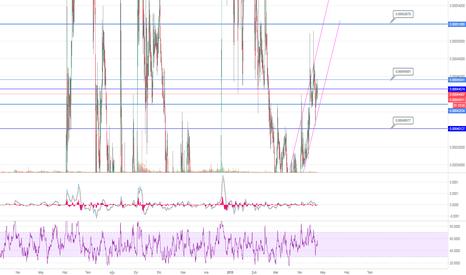 KMDBTC: KMD-BTC / 1G / NICE