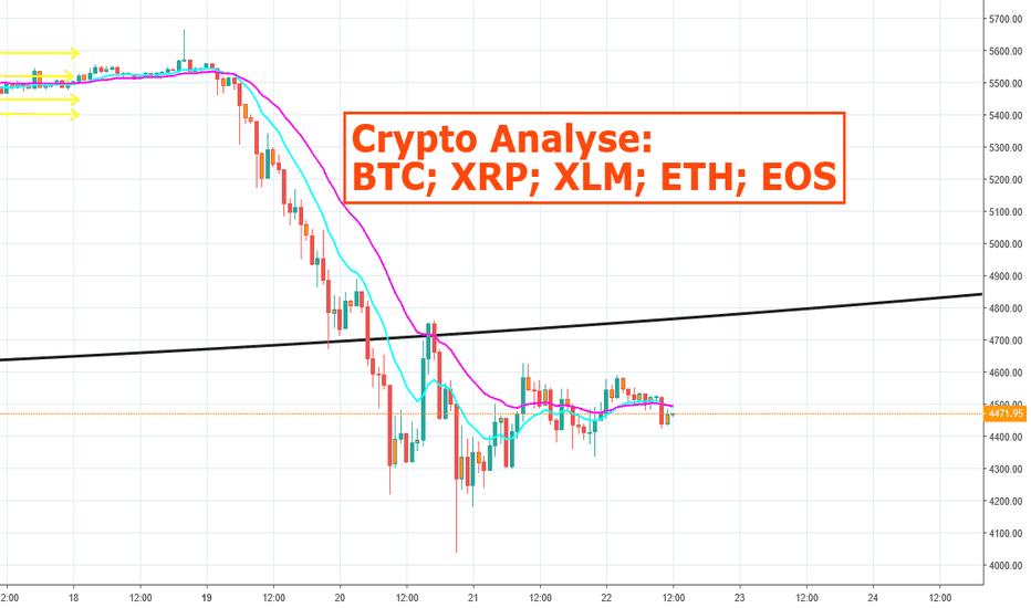 BTCUSD: Crypto Analyse: BTC; XRP; XLM; ETH; EOS
