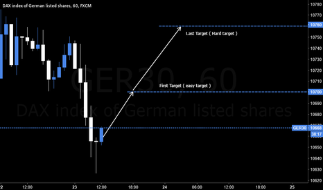 GER30: DAX long 23/11/2016 mid day