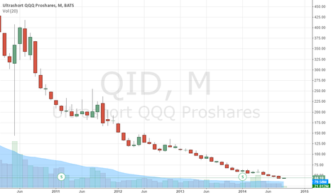 QID: DOING WEEKEND HOMEWORK IDEAS FOR NEXT WEEK $QID