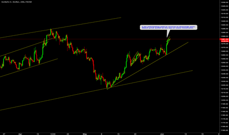 XAUUSD: Gold: Sell setup forming soon