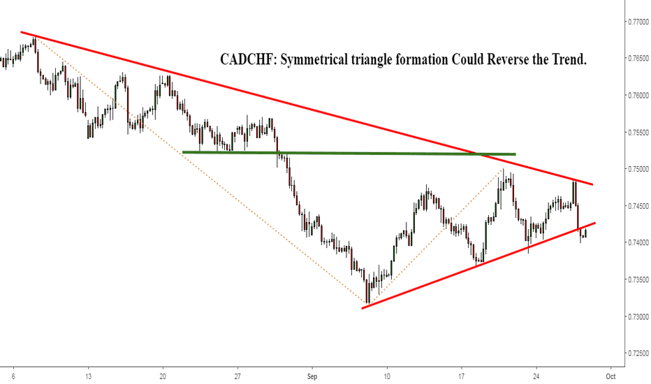 CADCHF: CADCHF: Symmetrical triangle formation Could Reverse the Trend.