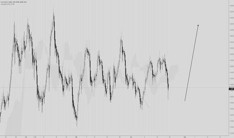 EURUSD: EUR/USD H4