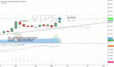 VIPS: Vips Away