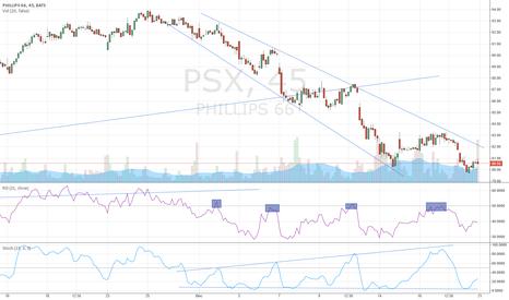 PSX: PSX - SUPERB WEDGE IN M45