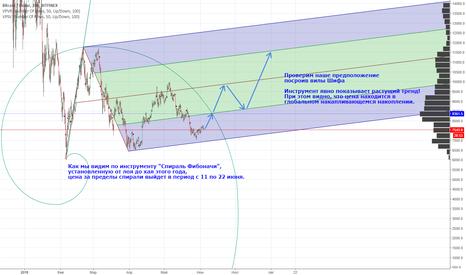 BTCUSD: BTC-USD Bitfinex