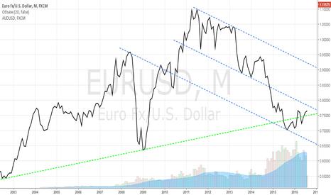 EURUSD: Aud - USD - ТРЕНД - МЕСЯЦ - 140816