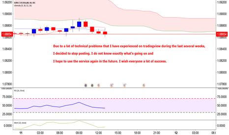 EURUSD: on chart :'(