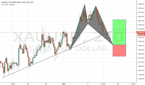 XAUUSD: Possible bat formation for gold