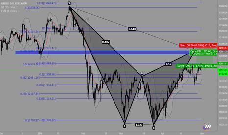 GRXEUR: German Stock Market