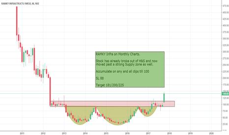 RAMKY: RAMKY Infra (Investors)