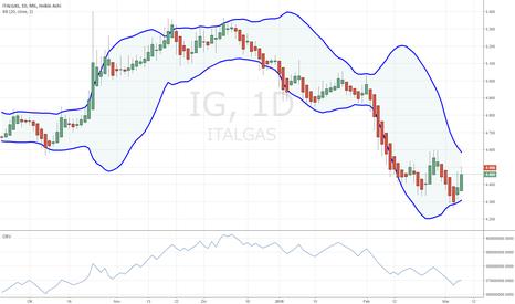 IG: long