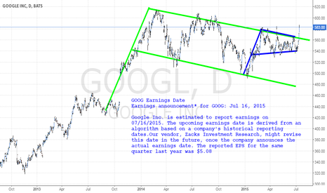 GOOGL: Two Bullish Flags For Google+Earnings announcement* Update!