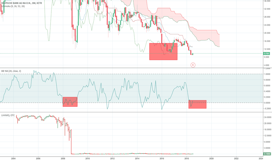 DBK: The situation is getting worse