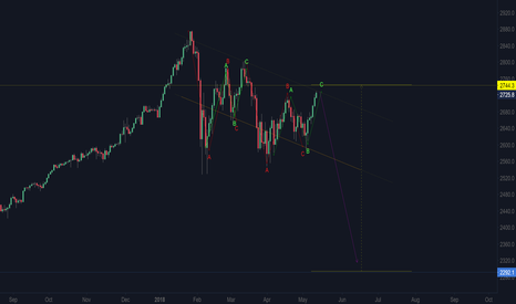 SPX500USD: SPX500 is nearly 20% drop...