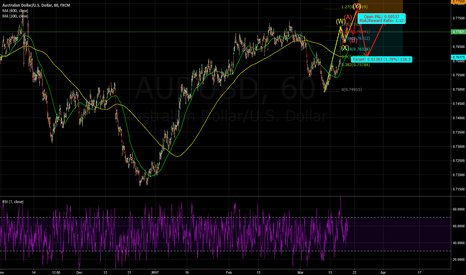 AUDUSD: AUDUSD: The posibilitiy are only one for it