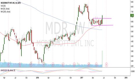 MDR: MDR long
