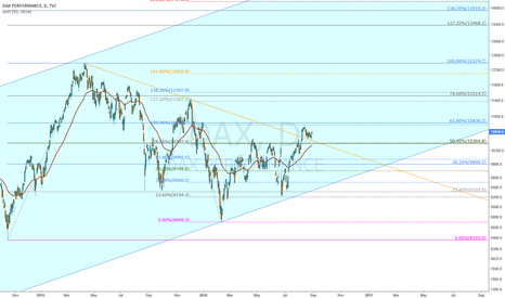 DAX: DAX: Here we go. :)))))))))))))))))
