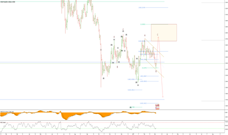 GBPUSD: GBPUSD WV4 ZIGZAG to ride wv5 down