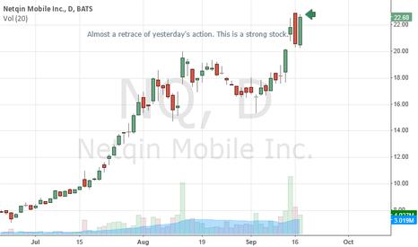 NQ: Bullish stock