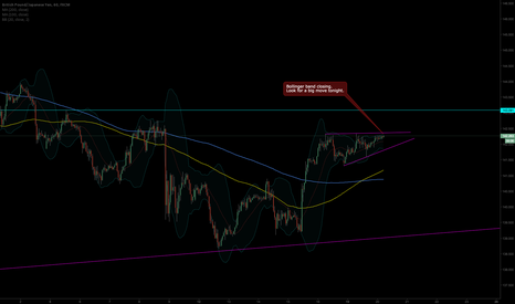 GBPJPY: expecting upside