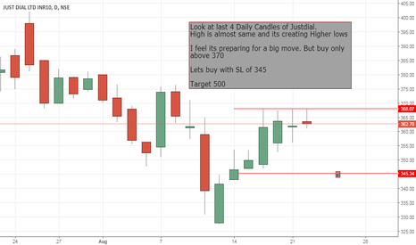 JUSTDIAL: Just Dial