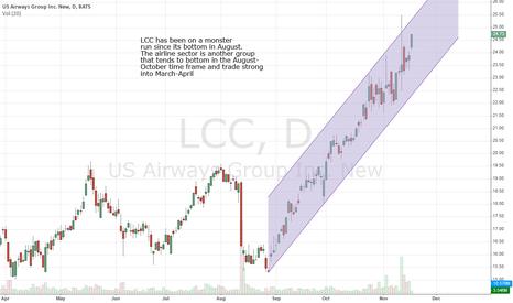 LCC: LCC