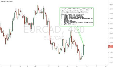 EURCAD: EURCAD - BULLISH Strategy