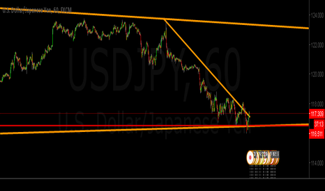 USDJPY: Anyone else for this?