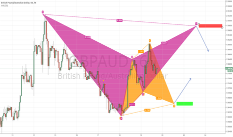GBPAUD: Two patterns. Wich one will it be?