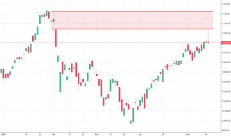 NIFTY: Nifty Daily - Shooting Star