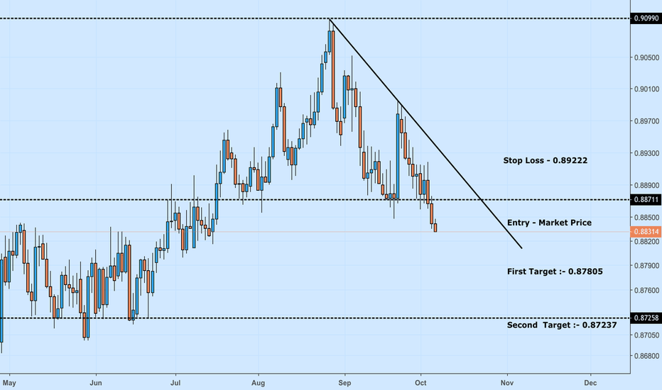 EURGBP: Euro - Pound - Bearish Momentum still ongoing