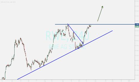 RWE: RWE AG ...buy opportunity