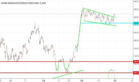 IBB: Don't Forget the IBB Broke out as well