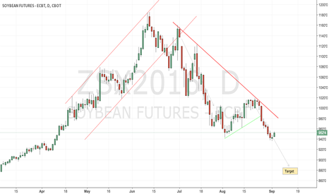 ZSX2016: CBoT Soybeans still looking for lower values