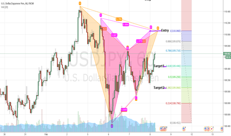 USDJPY: A nice bearish Gartley in the USD JPY 1 h setting up