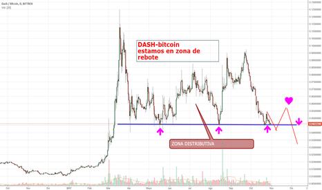DASHBTC: DASH-BITCOIN