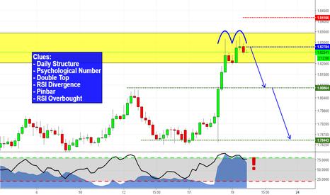 GBPNZD: Short on Pound/NZD!