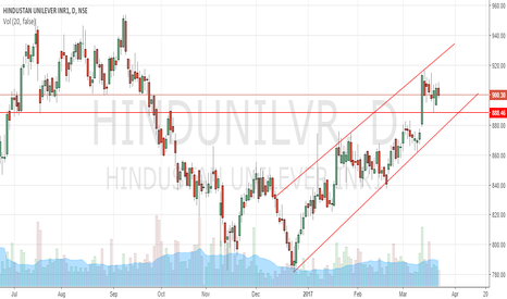 HINDUNILVR: Hindustan Unilever approaching channel support