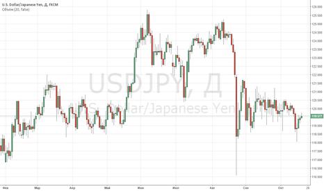 USDJPY: Доллар против йены консолидируется рядом с уровнем 119,00