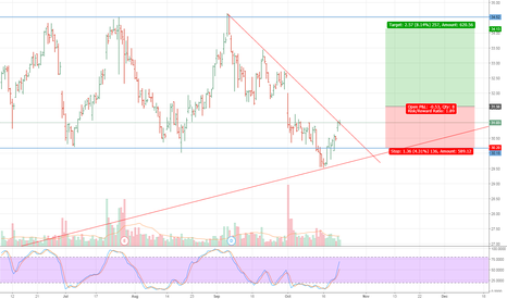 MGM: wait for breakout