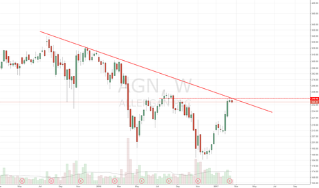 AGN: getting ready to break loose