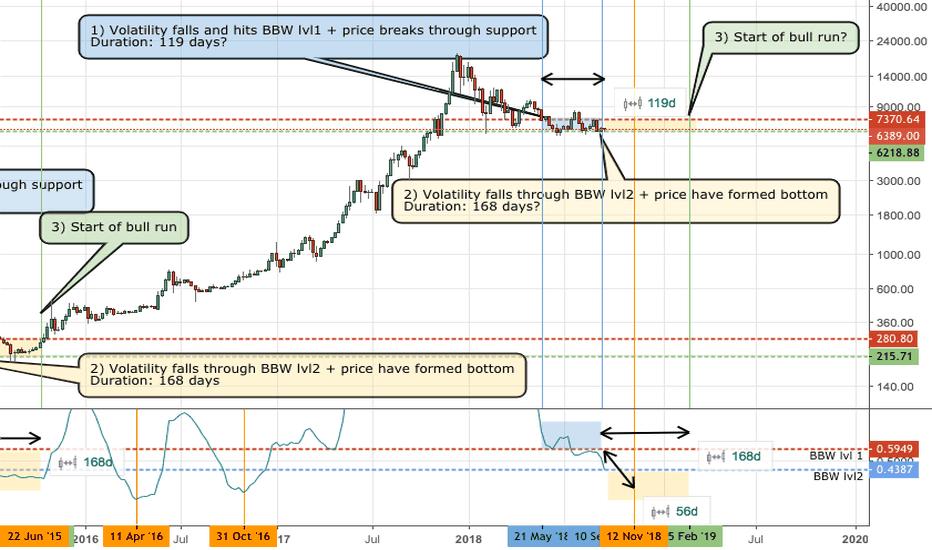 BLX: Volatility study