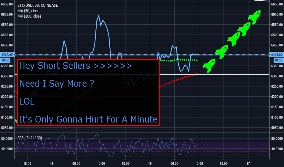 BTCUSD: Hey BTC Shorts : It's Only Gonna Hurt For A Minute
