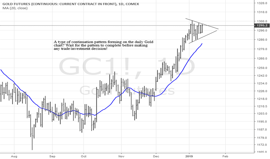 GC1!: Gold Daily Chart