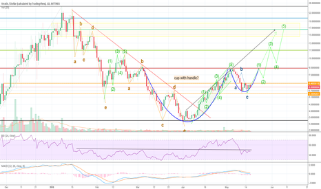 STRATUSD: STRATIS cup with handle?