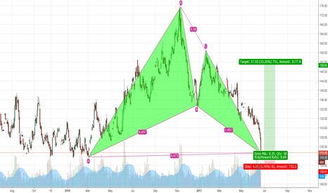 KC1!: COFFEE TO GO UP ! 150 LONG GARTLEY