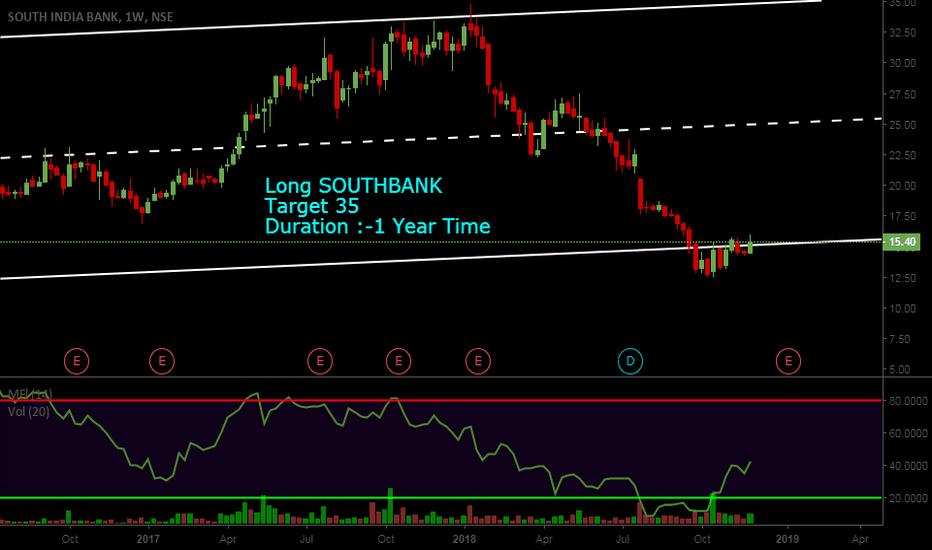 SOUTHBANK: Long south bank