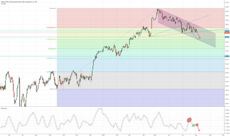 SX5E: EUROSTOXX, towards the target at 3406 by tomorrow
