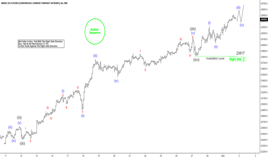 NY1!: Nikkei Elliott Wave Right Side Calling Higher